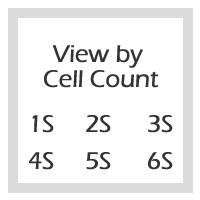 LiPo's by Cell Count